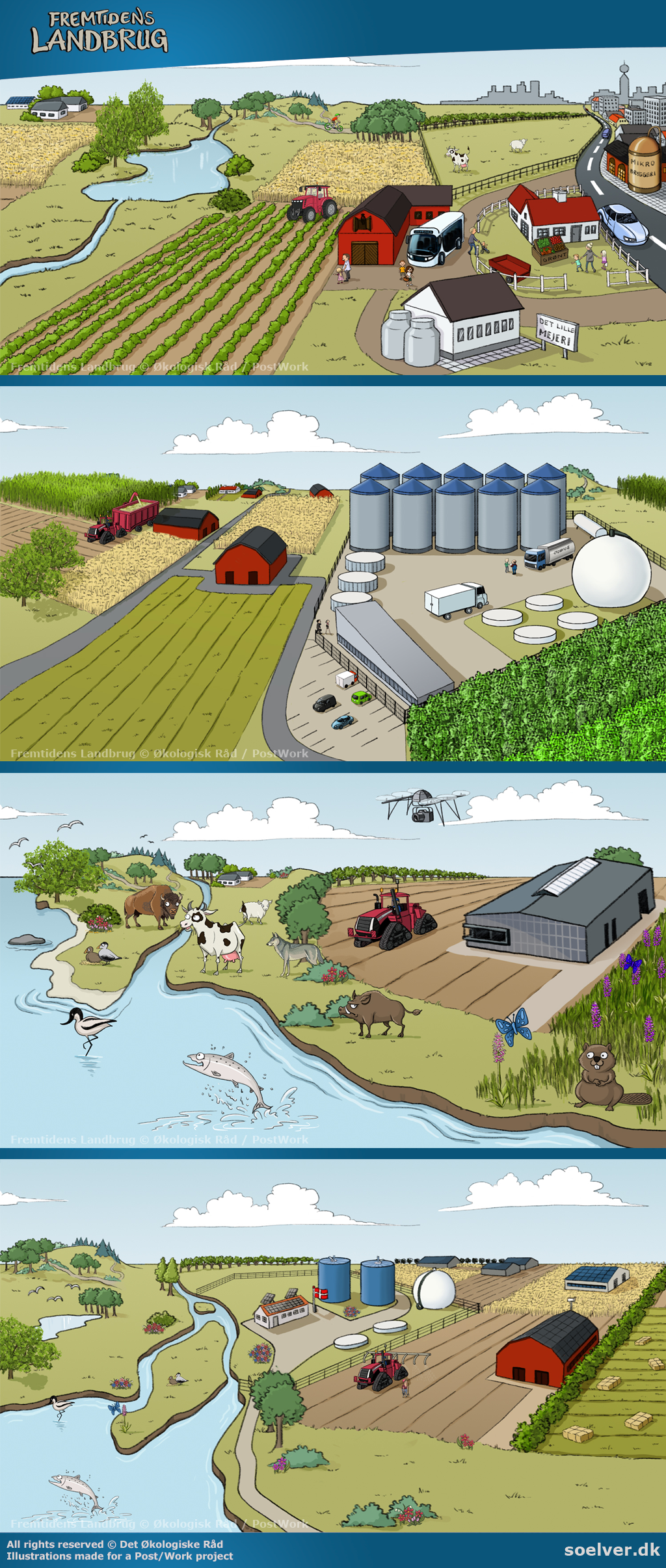 Movie illustrations for The Future of Farming by Anita Soelver