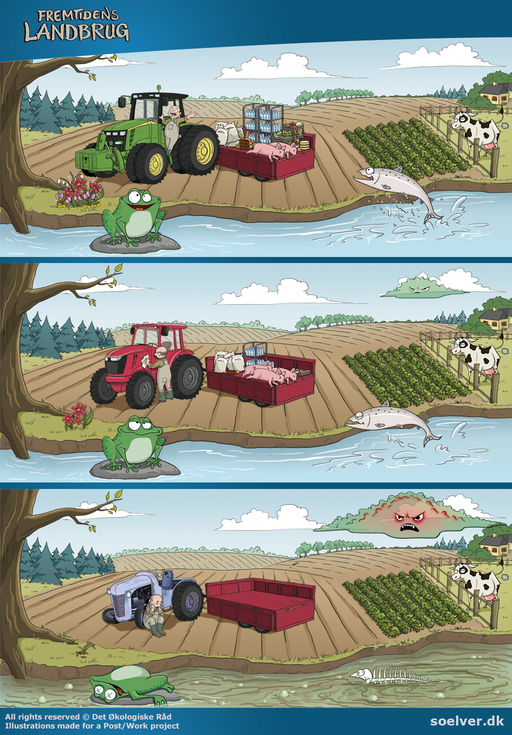 Game illustrations for The Future of Farming by Anita Soelver